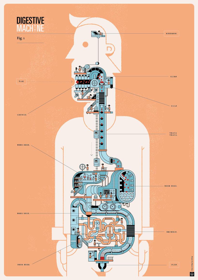 El Pais Semanal - Digestive Machine. 14