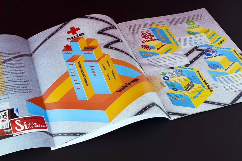 Cruz Roja Española | Análisis 6