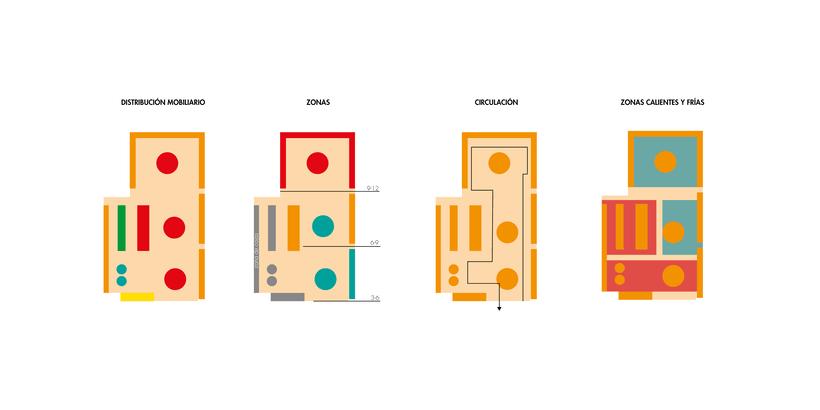 kendama | Diseño de interiores 7