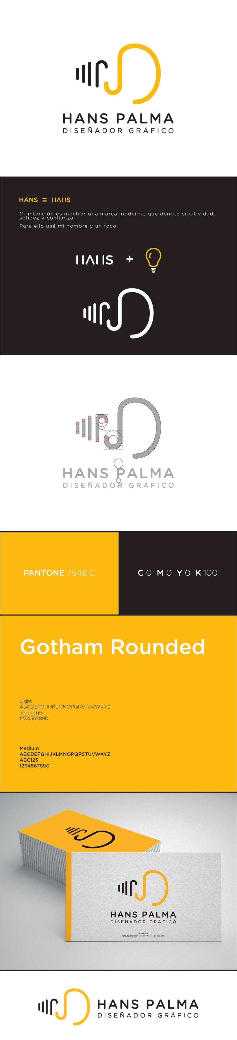 Personal Branding 0
