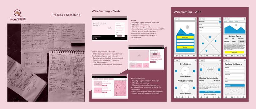 Mi Proyecto del curso: UX: Usabilidad y Experiencia de Usuario 2