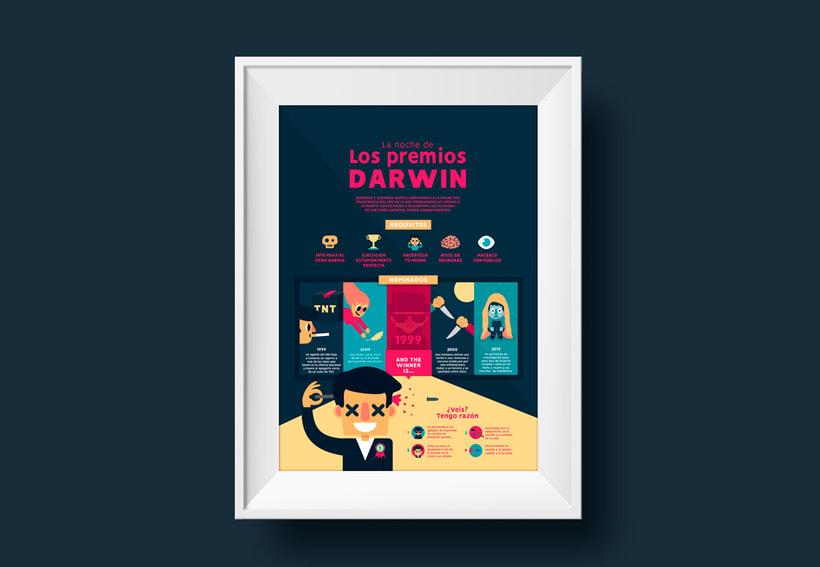 """La noche de los Premios Darwin: Proyecto del curso """"Infografía antibostezos"""" 1"""