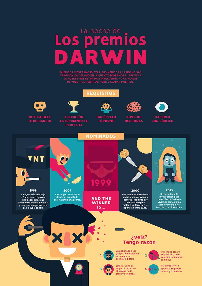 """La noche de los Premios Darwin: Proyecto del curso """"Infografía antibostezos"""" 2"""
