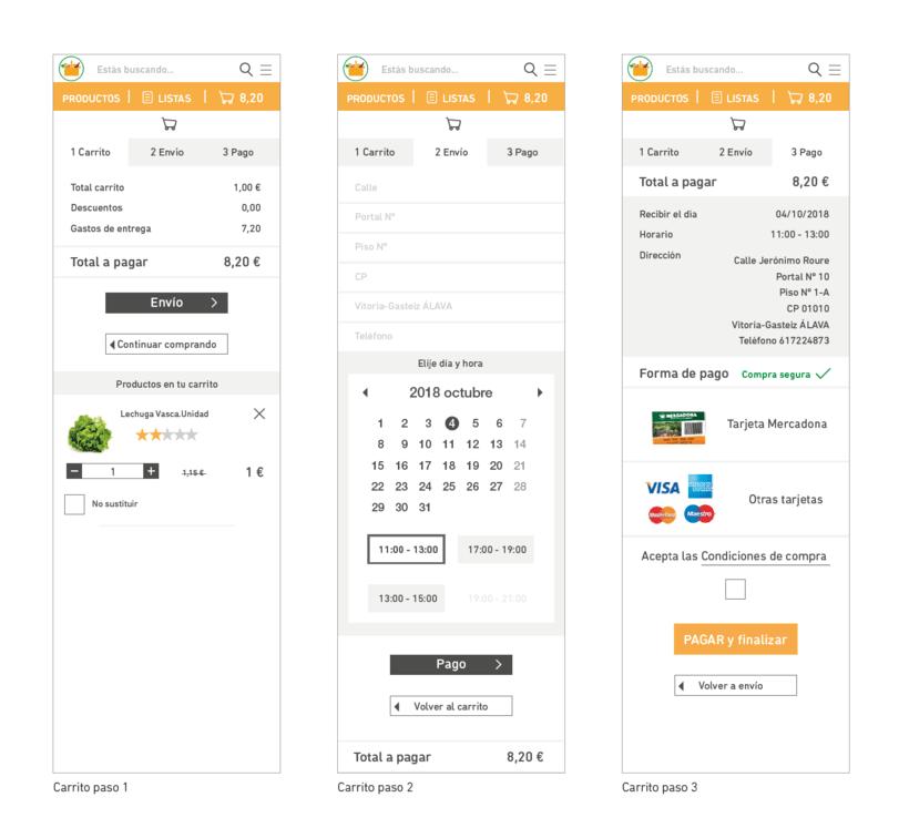 WIREFRAMES. Rediseño de e-commerce. Mobile-First 3