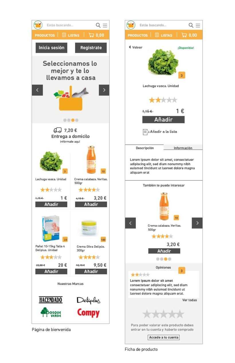 WIREFRAMES. Rediseño de e-commerce. Mobile-First 2