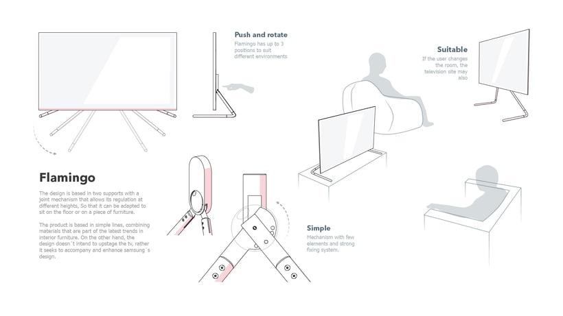 FLAMINGO: Soporte para SAMSUNG QLED TV (Propiedad de SAMSUNG) 4