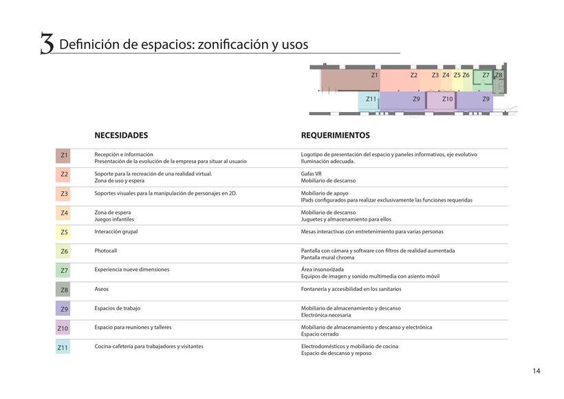 Diseño de oficina + showroom para Pixar en Matadero Madrid 12