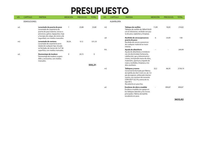 Reforma y diseño de local comercial: LUDOTECA   30
