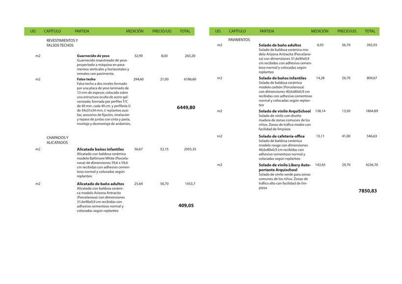 Reforma y diseño de local comercial: LUDOTECA   31