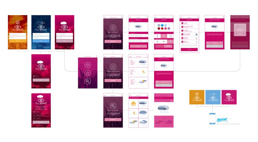 App, diseño y prototipado. 0