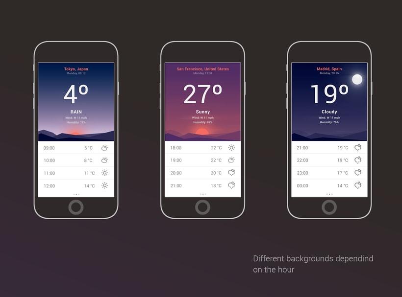 Weather App 0