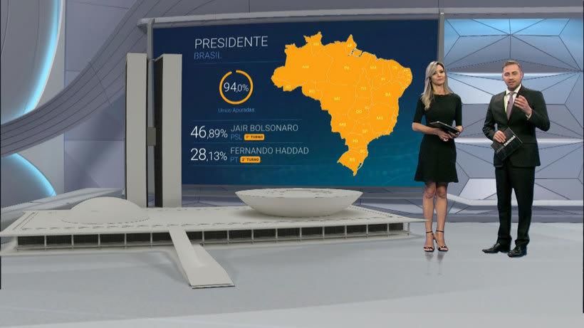 Elections 2018 Brazil 4