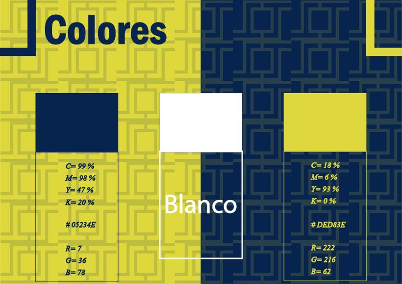 Personal Brand:  James Celis 4