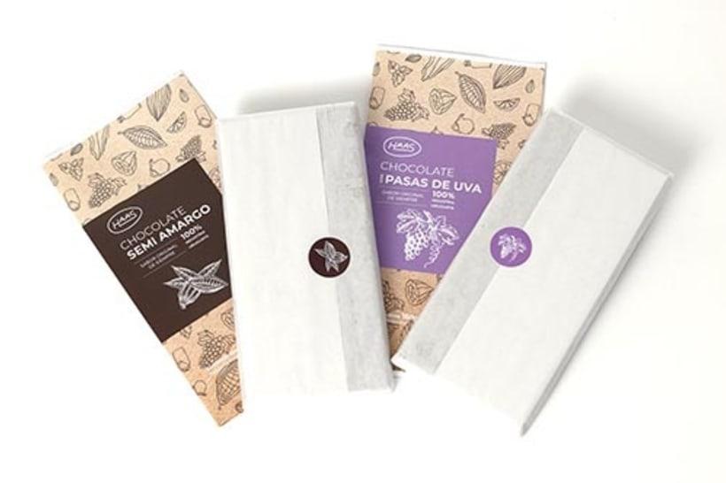 Mi Proyecto del curso: Packaging para productos de consumo 3