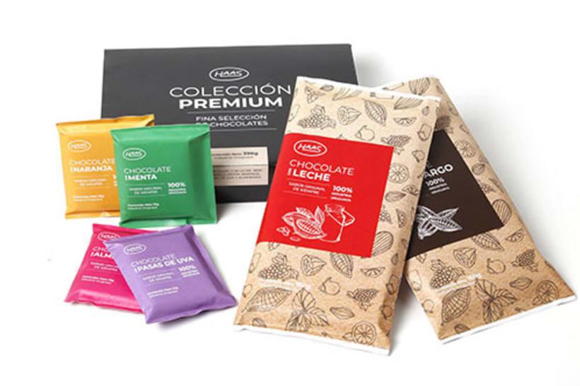 Mi Proyecto del curso: Packaging para productos de consumo 5