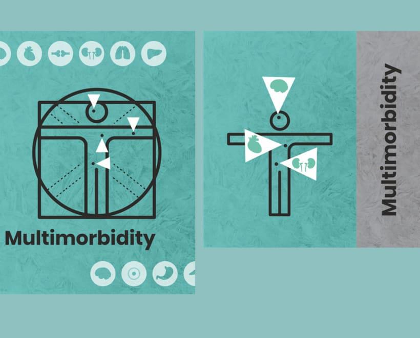 Symposium Internacional sobre Multimorbilidad 2
