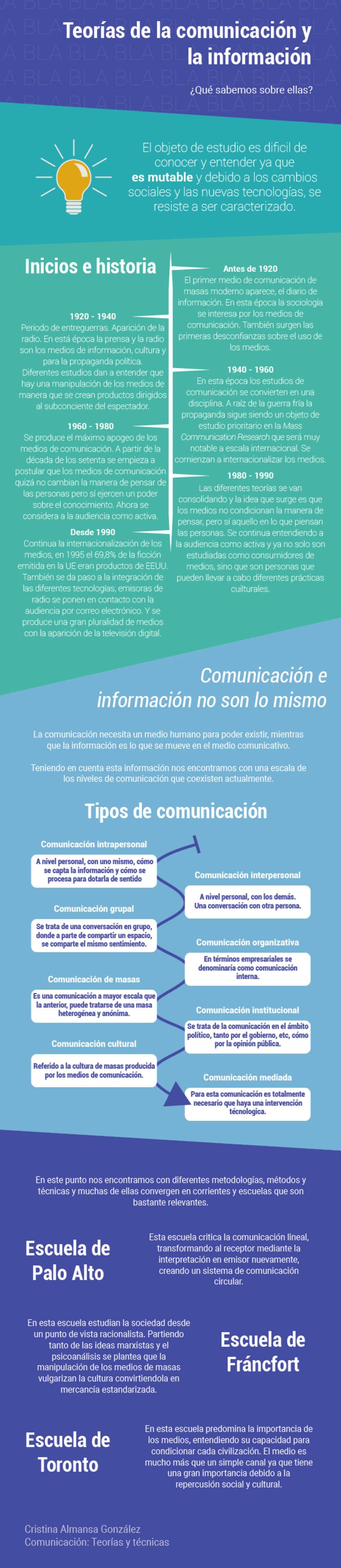 Infografía -1