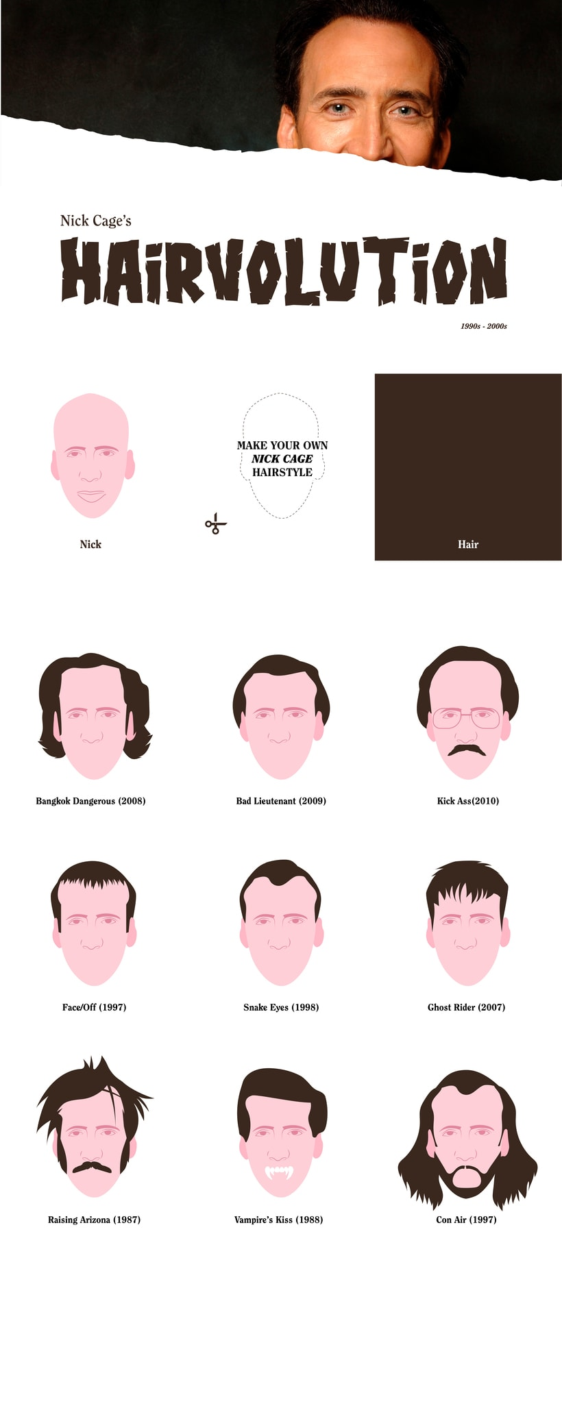 Nic Cage Hairvolution -1