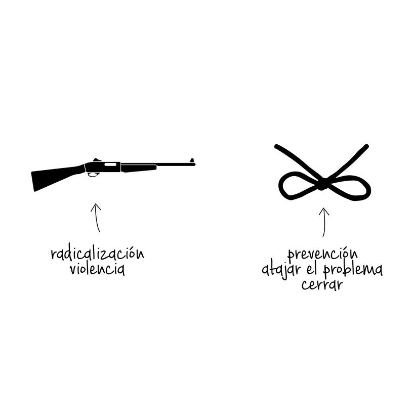 Cartel radicalización 4