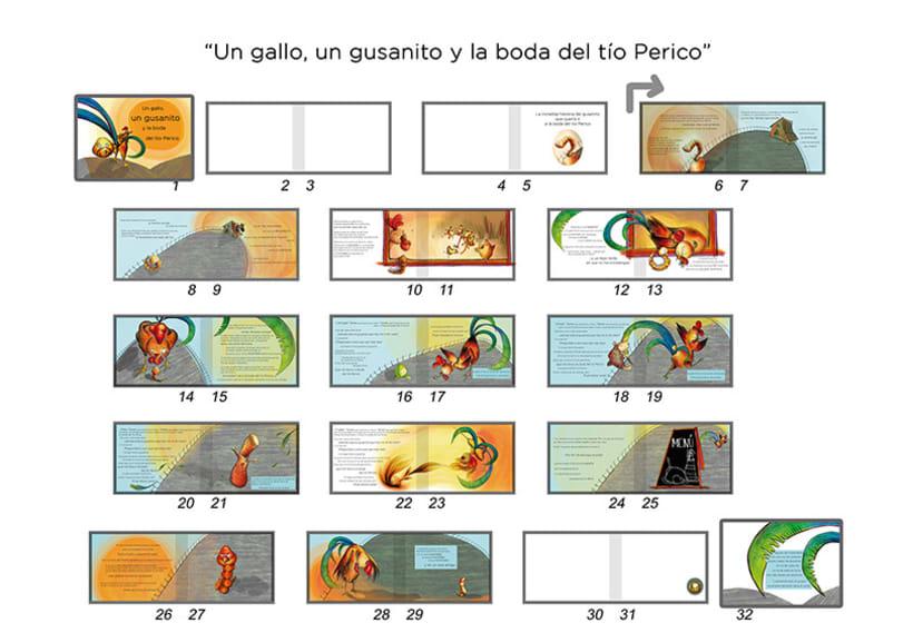 Mi Proyecto del curso: Ilustración digital para cuentos infantiles 2
