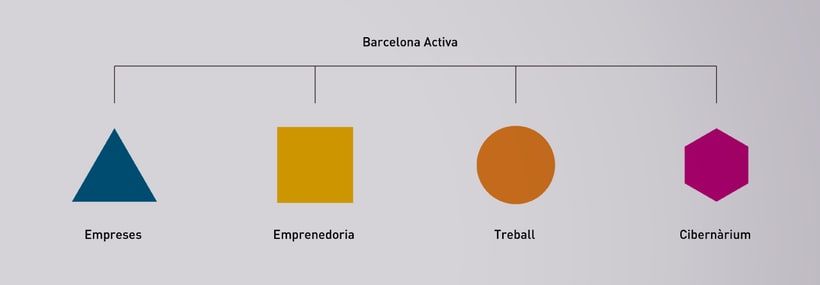 Barcelona Activa Empreses 0