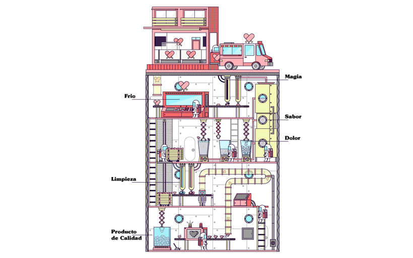 Mi Proyecto del curso: Ilustración corporativa: Guía de Estilo vectorial 0