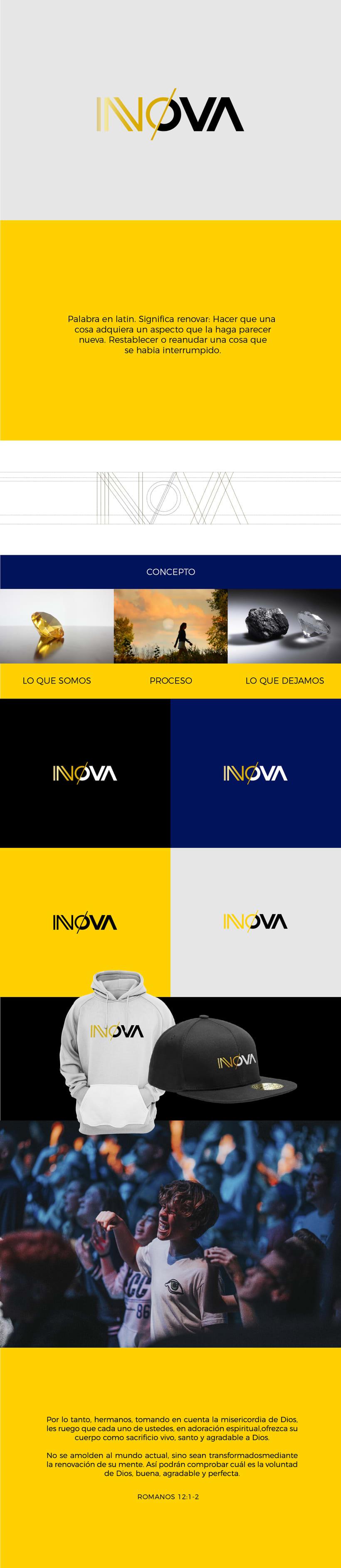 Brand INNOVA -1