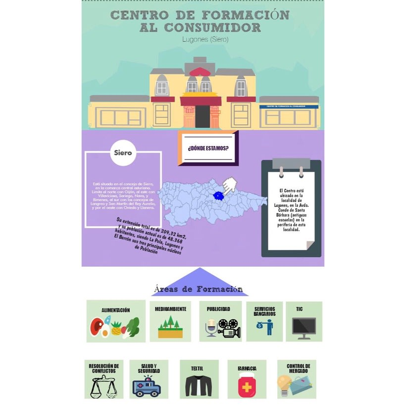 Infografía colaboración con Centro de formación para el Consumo 0