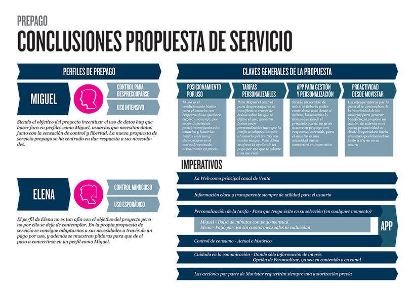 Infografías de Diseño de Servicios 3