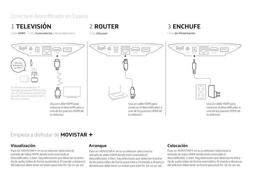 Instrucciones de Equipos Electrónicos 3