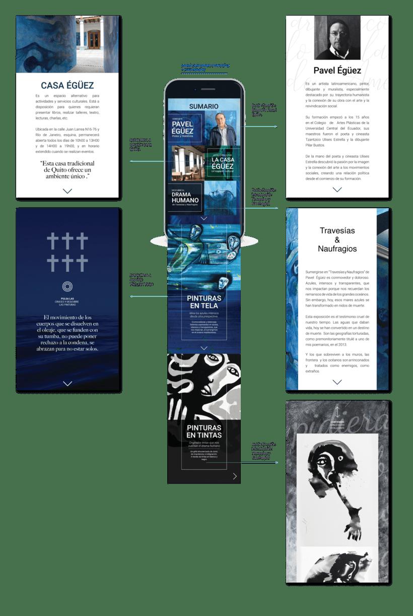 Mi Proyecto del curso: Diseño de una publicación interactiva con InDesign y Bütton 1