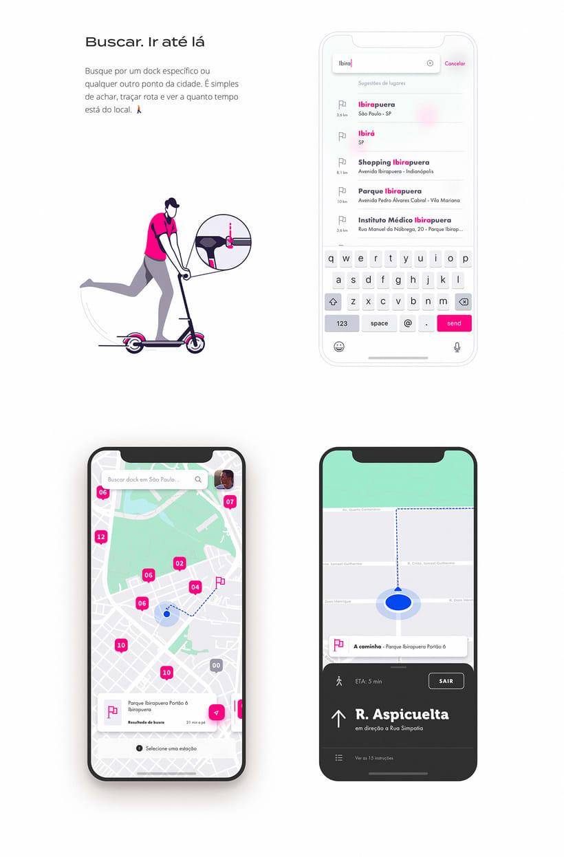 App Bike Sharing - Tembici / Bike Itaú 0