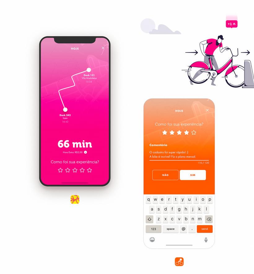 App Bike Sharing - Tembici / Bike Itaú 2