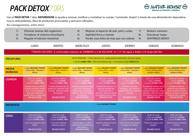 Dieta de un dia detox